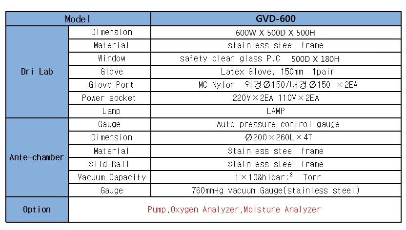GVD-600.jpg